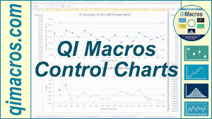 Spc Chart Excel Create A Control Chart In Excel