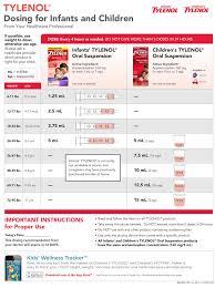 Children U S Tylenol Dosage Chart For Infants