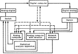 hybrid computer system article about hybrid computer system by hybrid topology pdf at Hybrid Computer Network Diagram Example