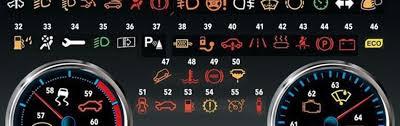 De Betekenis Van Alle 64 Waarschuwingssymbolen In Uw Auto Ames
