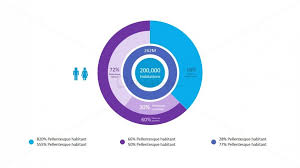 Google Pie Chart Animation Example Powerpoint Editable Pie Chart Animated Infographics Slidemodel