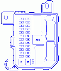 fuse box mazda 626 car wiring diagram download tinyuniverse co Mazda 626 Fuse Box Diagram mazda 626 es 2002 passenger compartment fuse box block circuit fuse box mazda 626 mazda 626 es 2002 passenger compartment fuse box block circuit breaker 2002 mazda 626 fuse box diagram