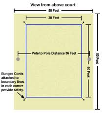 Sand Court Experts Pics With Cool Outdoor Sand Volleyball Court Backyard Beach Volleyball Court