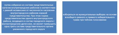 Порядок формирования органов местного самоуправления Рисунок 3