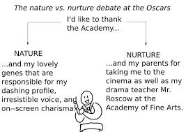 nature vs nurture debate psychology essay  nature vs nurture debate psychology essay