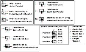 series parallel wiring help please com you can do ser sin par a dpdt