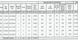 Nut Bolt Weight Chart Pro Ana Height Weight Chart Height And Weight For Navy