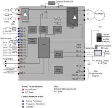 vfd installation instructions variable frequency drive installation diagram