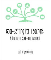 Professional Goals List Pin On New Teachers