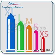 Condom Size Chart With Lengths And Widths Xl Condoms Size
