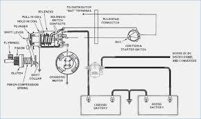 √ fleetwood motorhome wiring diagram moesappaloosas com fleetwood motorhome wiring diagram moesappaloosas com