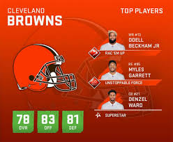 Browns Qb Depth Chart Madden 20 Cleveland Browns Player Ratings Roster Depth