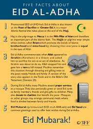 Ramadan lesson islamic cartoon for kids ep # 22. Eid Mubarak Infographic Five Important Facts About Eid Al Adha Eid Mubarak Quotes Eid Eid Ul Adha