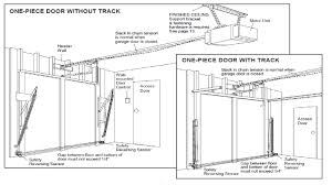 How To: Introduction to residential garage doors