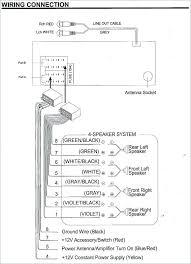 wiring diagram for cd player wiring diagram load boss cd player wiring harness wiring diagrams favorites wiring diagram for a sony xplod cd player wiring diagram for cd player