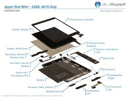 ipad mini parts diagram ipad auto wiring diagram schematic ipad mini repair parts diagram mini get image about wiring on ipad mini parts diagram