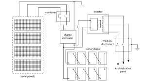 basic solar wiring diagram car wiring diagram download cancross co Solar Combiner Box Wiring Diagram Solar Combiner Box Wiring Diagram #79 Solar Combiner Box Home Depot
