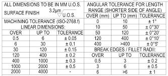 Iso 2768 M Tolerance Chart Iso 2768 Mk E Meaning Fisrexingdifisrexingdi