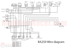 chinese 4 wheeler wiring diagram for 200cc 250cc quad full ATV Wiring Diagrams For Dummies chinese 4 wheeler wiring diagram for 200cc 250cc quad full throughout cdi ignition