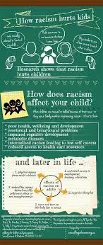 die besten ideen zu effects of racism auf die besten 17 ideen zu effects of racism auf afroamerikanische geschichte schwarze menschen und afroamerikanische erfinder