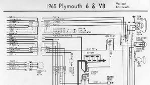 plymouth valiant wiring diagram 1965 wiring diagrams 1965 plymouth valiant wiring diagram 1965 wiring diagrams