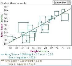Sum Total Sum Of Squares Residual Sum Total Sum Explained Sum Within