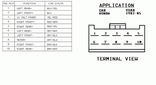 1998 honda accord stereo wiring diagram wiring diagram and schematic 98 Honda Civic Electrical Wiring honda stereo wiring civic dx diagram 98 honda civic power window wiring diagram