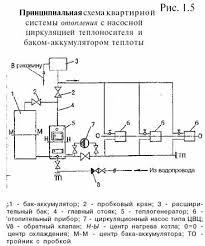 Водяное отопление Рефераты ru