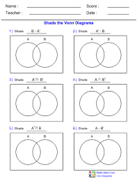 Venn Diagram Complement Venn Diagram Complement Of Two Sets Worksheet
