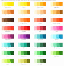 45 All Inclusive Food Color Egg Dye Chart