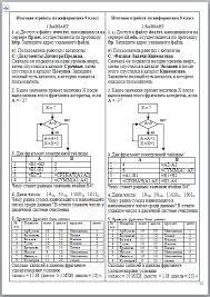 Итоговая контрольная работа по информатике Итоговая контрольная работа по информатике 9 класс