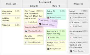 Redmine Charts Plugin Redmine Agile Plugin For Agile Project Management Redmineup