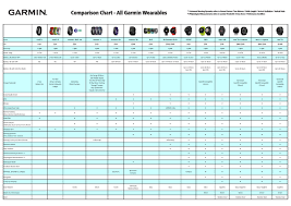 Garmin Comparison Chart 2017 Comex 2017 Garmin Deals