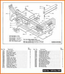 1996 club car wiring diagram collection wiring diagram 96 club car wiring diagram 1996 club car wiring diagram download labeled 1996 club car wiring diagram 48 volt 2006