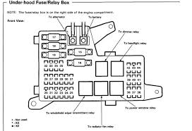 1994 honda accord wiring diagram & 1974 ct70 wiring diagram 2003 honda accord fuse box layout at 2005 Honda Accord Hood Fuse Box