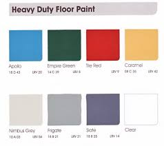Smooth Heavy Duty Floor Paint Nwe Paints Ltd Rhyl North