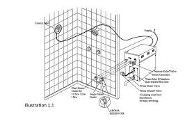 steam shower kit. Installation Diagram Steam Shower Kit