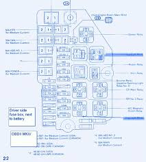 toyota camry fuse box 1997 toyota wiring diagrams 2010 Toyota Camry Le Fuse Box at 2000 Toyota Camry Le Fuse Box Diagram