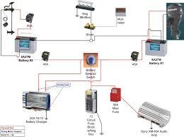 2 battery boat wiring diagram wiring diagram Boat Wiring For Dummies PDF 2 battery boat wiring diagram