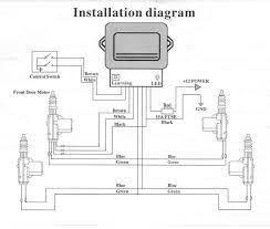 cyclone alarm wiring diagram cyclone wiring diagrams online cyclone alarm wiring diagram