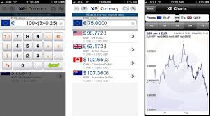 Xe Converter Chart Xe Currency Chart Currency Exchange Rates