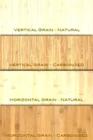 plywood types for furniture. Types Of Plywood For Furniture And Prices In .