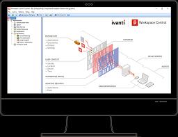 workspace control access management ivanti advanced user profile management