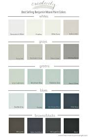 Popular Paint Colors For Bedrooms 17 Best Ideas About Paint Colors On Pinterest Interior Paint