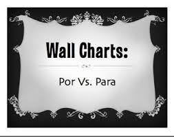 Por Vs Para Wall Charts Spanish Conjugation Chart How To