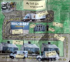 Cell City Analogy Examples Cell City Project An Analogy Of The Parts Of The Cell