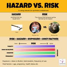 Safety Guidelines Tisserand Institute