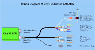 nissan ecu wiring diagram nissan wiring diagrams