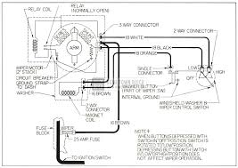 1959 buick wiring diagrams hometown buick 1959 buick two speed windshield wiper and washer wiring diagram