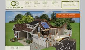 Energy Independent Home Plans
